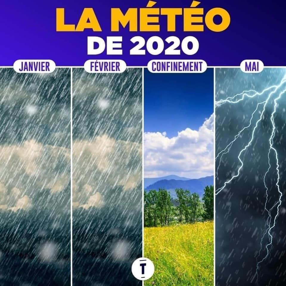 La météo de 2020
